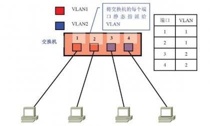VLAN5.JPG