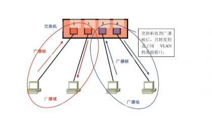 VLAN3.JPG