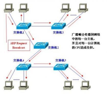 VLAN15.jpg