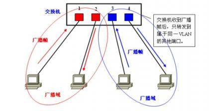 VLAN17.jpg