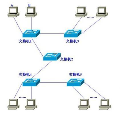 VLAN14.jpg